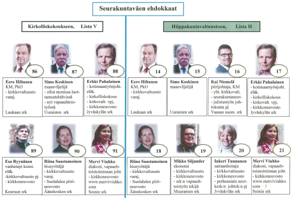 Vaalit 2016 ehdokkaat